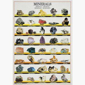 Εκπαιδευτικές Αφίσες - Minnerals