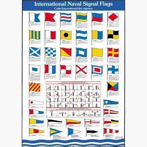 Εκπαιδευτικές Αφίσες - International Naval Signal Flags