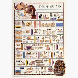 Εκπαιδευτικές Αφίσες - The Egyptians
